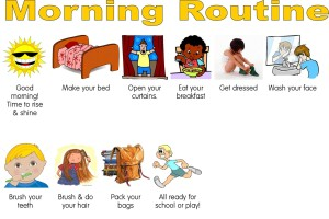 A great visual reminder of what the morning routine is for younger children! (Image Credit:http://themerrymummy.blogspot.com/2010/09/routines.html)