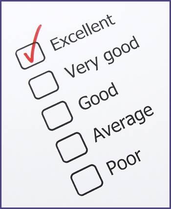 Image result for grade