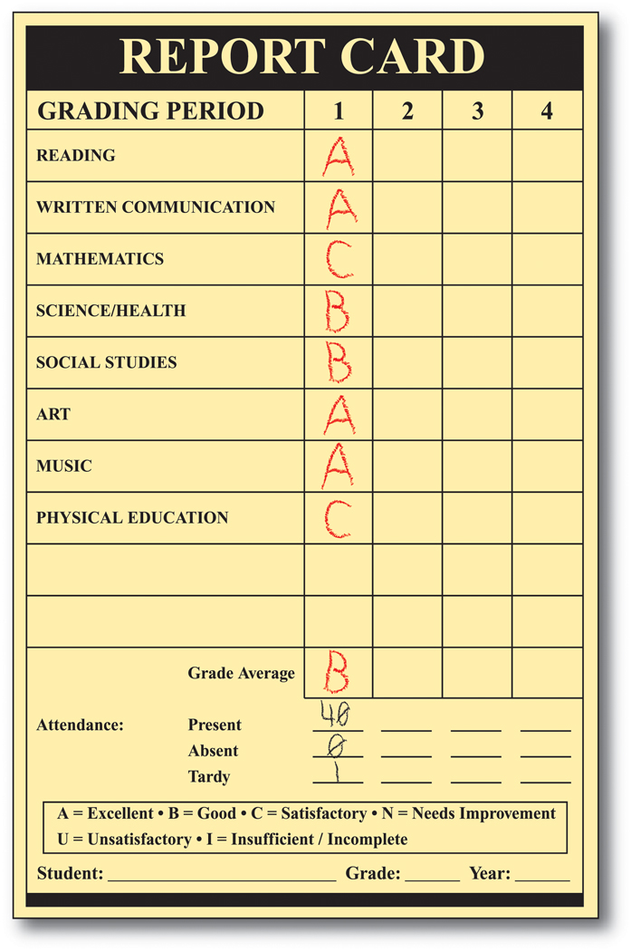 Report Card  Tutordoctorwny