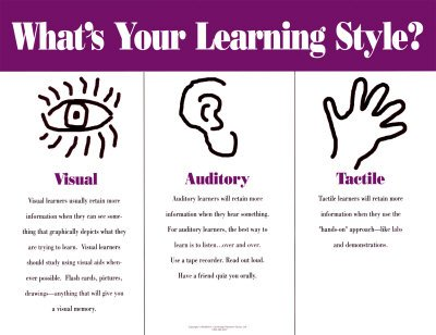 core skills report learning styles The half-day program includes an introduction to the four styles, engaging activities to see the styles in action, linking the four styles to core skills needed by all employees, exercises to develop people-reading skills, and action planning.