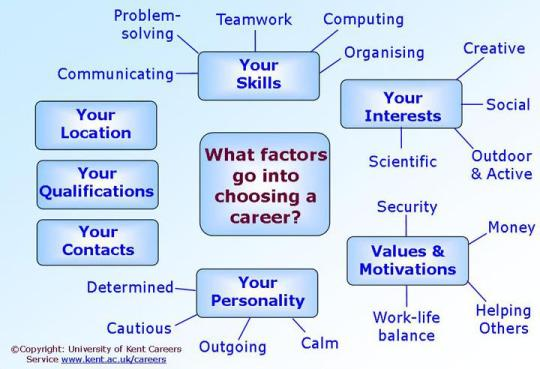 factors in choosing bshrm course Admin@bshrmorg (205) 319-1311 mailing list join our mailing list to be the first to know about conferences, networking events, and everything hr subscribe.