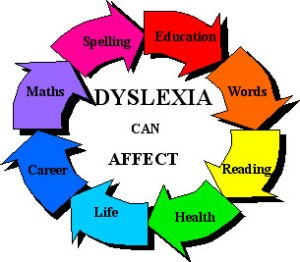 http://www.easyreadsystem.com/news/how-to-cope-with-dyslexia-as-an-adult/