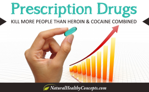 Image Source:  http://blog.naturalhealthyconcepts.com/2013/10/23/the-reality-of-prescription-medication-abuse-vs-necessity/